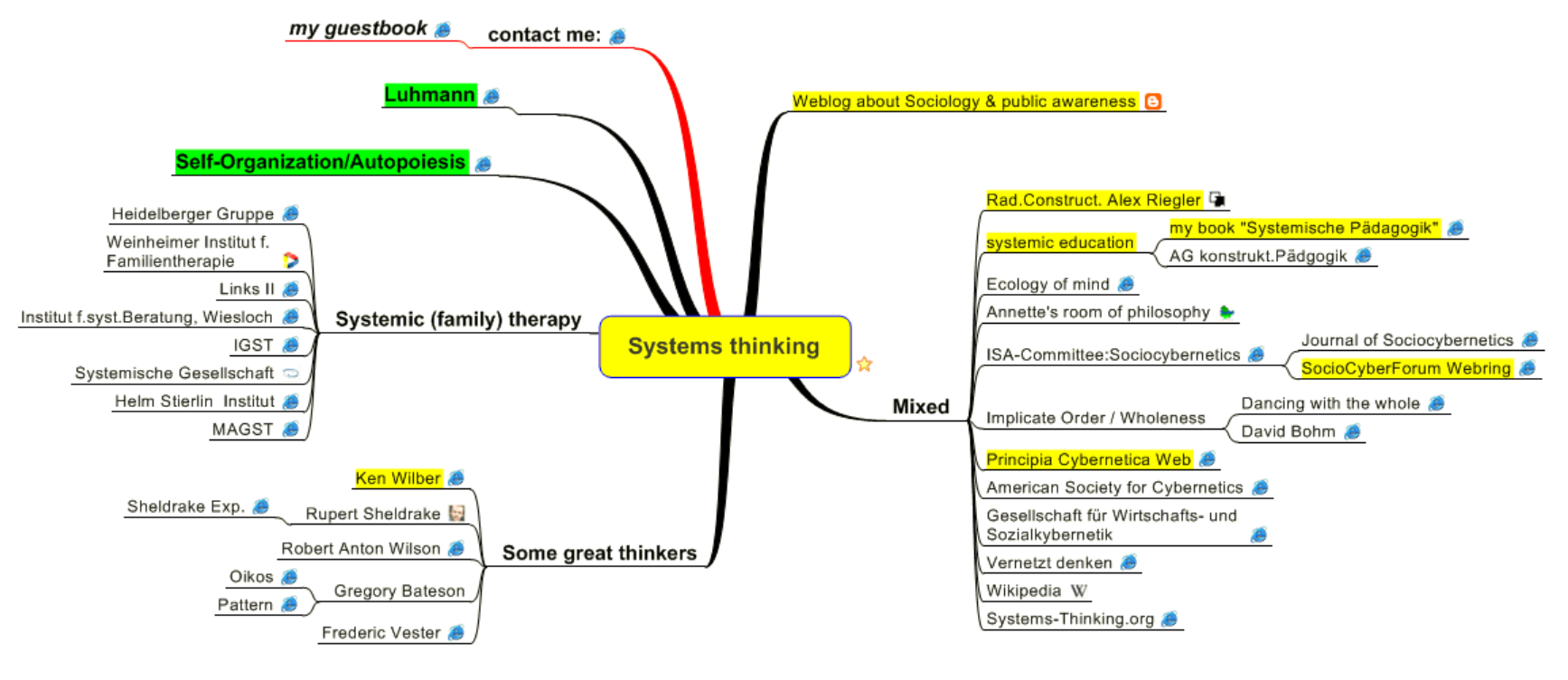 systems thinking startpage.PNG